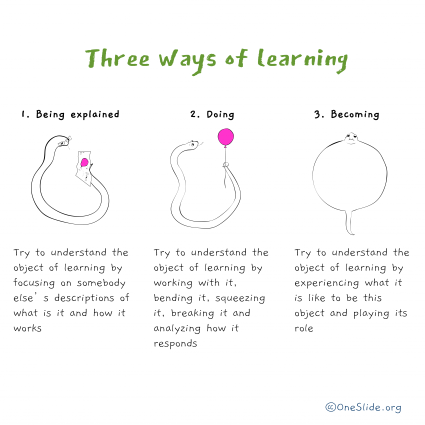 Oneslide - Three ways of learning